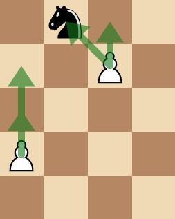 In this diagram, you can see how the pawn moves and captures a piece.