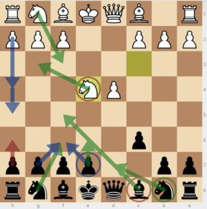 Caro-kann Defense - A Complete Chess Opening Guide For Black